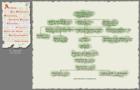 Screenshot Das Mittelalter Website - Stammbaum